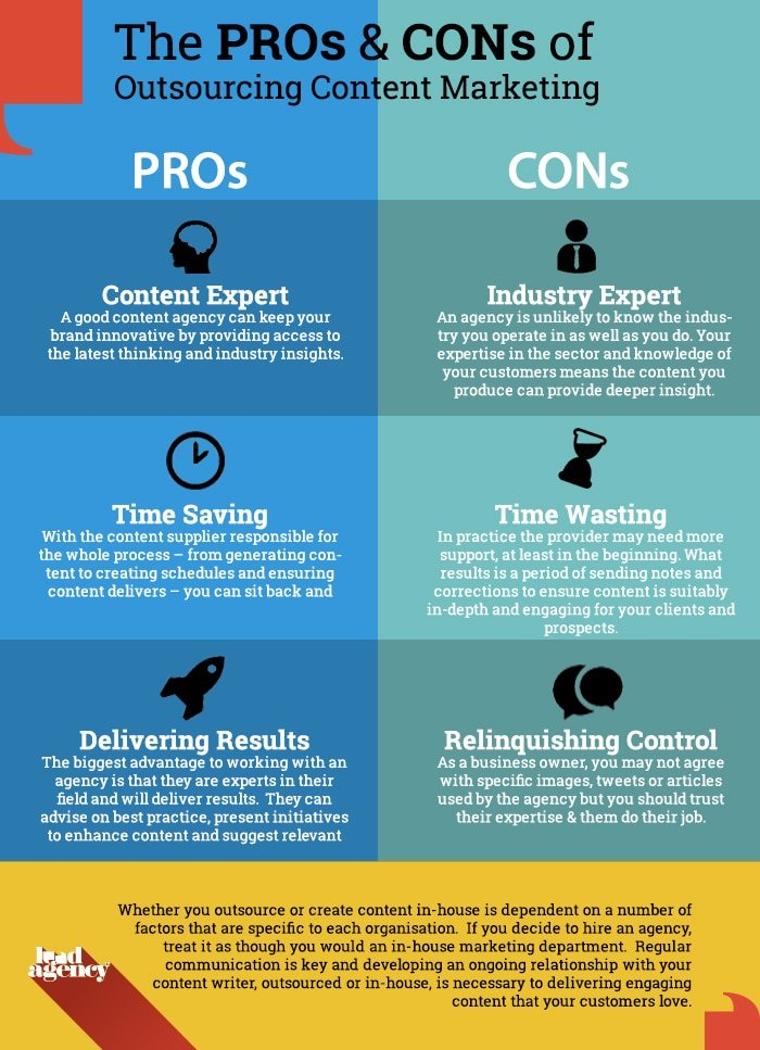 Infographic: Pros & Cons of Outsourcing B2B Content Marketing