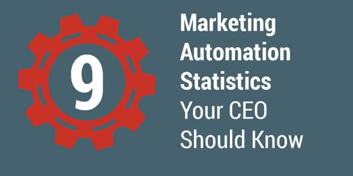 Marketing Automation Stats You Should Know