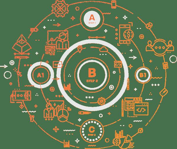 effective-b2b-marketing-2
