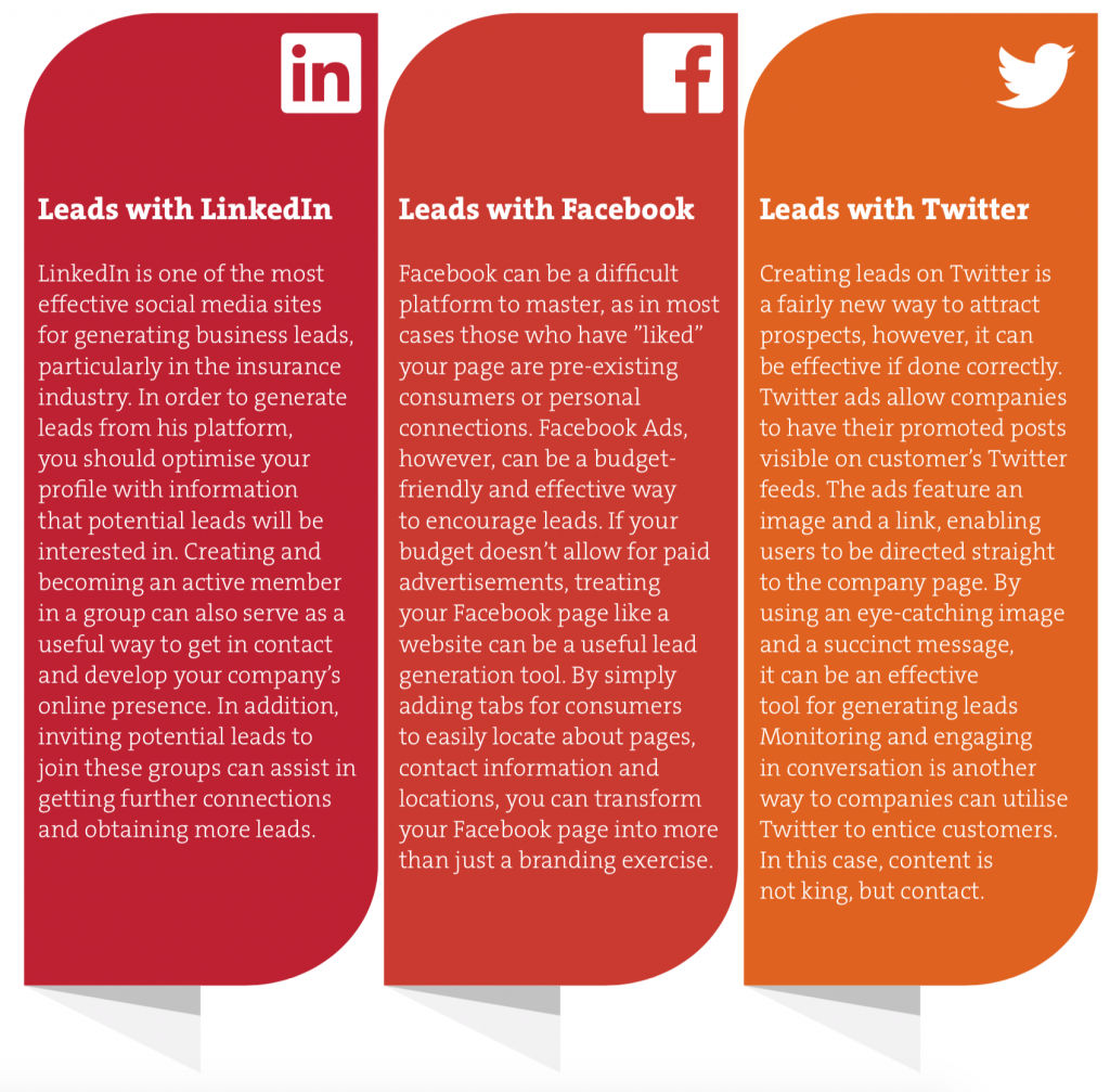 Leads with Facebook, LinkedIn and Twitter